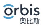 ORBIS (国际奥比斯)